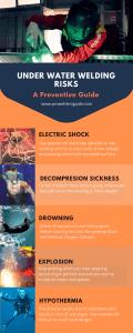 Underwater Welding Risks